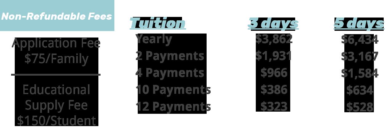 Pike Creek Christian Preschool Rates and Fees